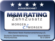 MM Rating